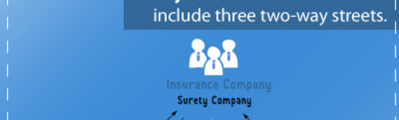Understanding the Value of Surety Bonds